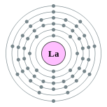 Electron shells of lanthanum (2, 8, 18, 18, 9, 2)