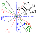 Exemple de contact 4.png