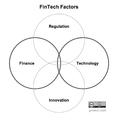 FinTech Factors.png