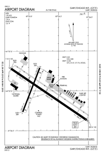 FAA diagram of GYY