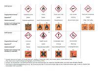 Gefahrstoffsymbole.jpg