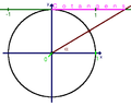 Goniometrische-cirkel-cot.png