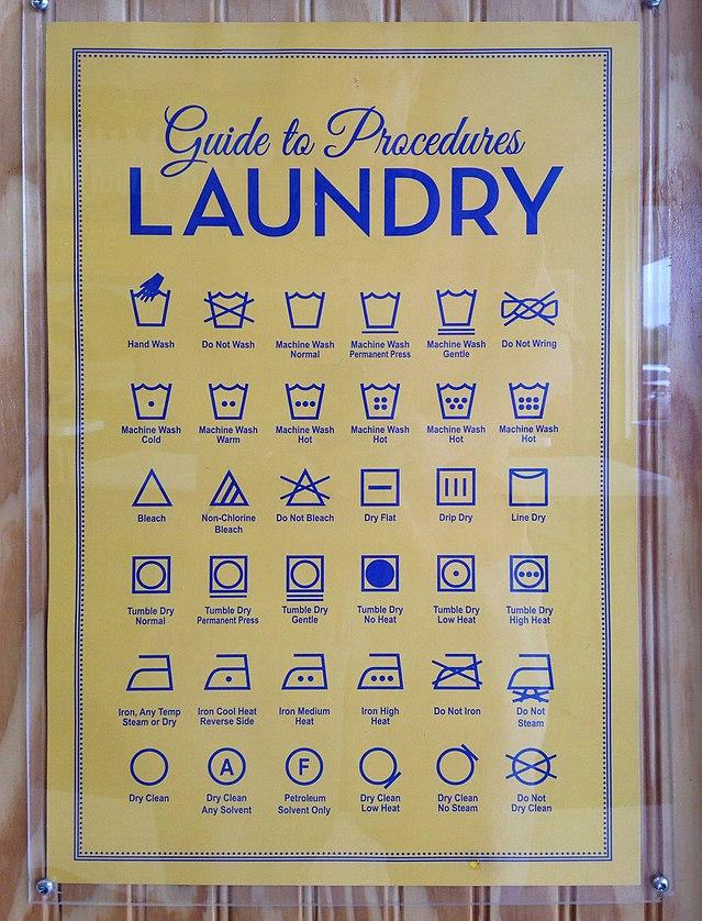 Laundry Symbol Wikiwand