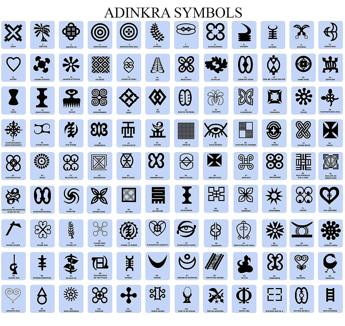 Sankofa ToteAdinkra SymbolAfrocentric