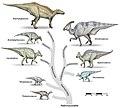 Hadrosaur-tree-v4.jpg