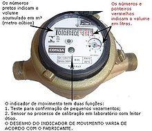 60de284f233 Hidrômetro – Wikipédia