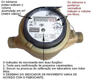 Hidr�metro comum de resid�ncias e com�rcios