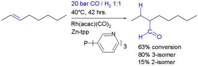 Reaktionsschema der Hydroformylierung von 2-Octen