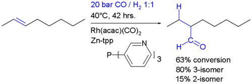 Hydroformylowanie okt-2-enu