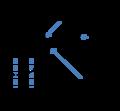 Illustration d'un polymère ramifié.png