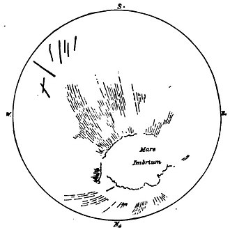 Grove Karl Gilbert - Gilbert's 1893 drawing of sculpture around Mare Imbrium
