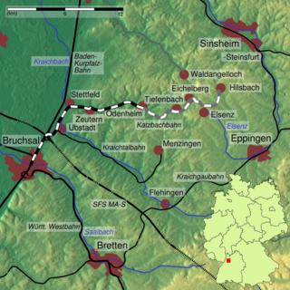 Katzbach Railway railway line