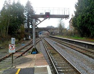 Kemble railway station - Signals at Kemble Station