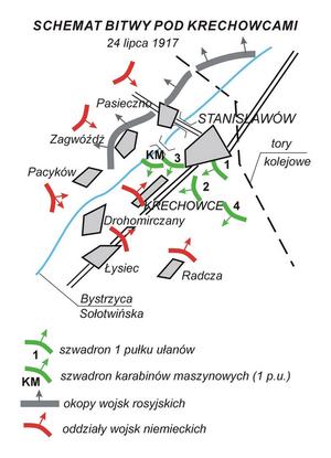 1st Krechowce Uhlan Regiment - Battle of Krechowce