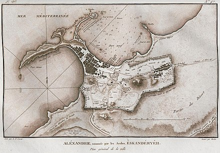 Map of the city in the 1780s, by Louis-Francois Cassas. Louis-Francois Cassas, Alexandrie, nommee par les Arabes, Eskanderyeh.jpg