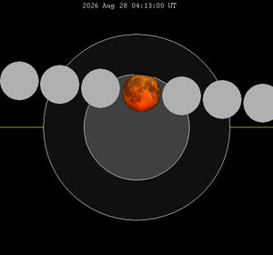 August 2026 lunar eclipse - Image: Lunar eclipse chart close 2026Aug 28