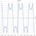 M99 course graph 5.png