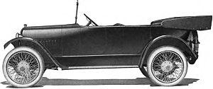 Moline Automobile Company - Moline-Knight Touring L
