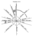 Native tribes of South-East Australia Diagram XXX - Wotjo burial directions.png
