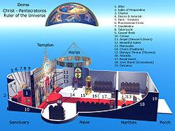 Arquitectura De Las Iglesias Ortodoxas Wikiwand