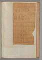 Page from a Scrapbook containing Drawings and Several Prints of Architecture, Interiors, Furniture and Other Objects MET DP372117.jpg