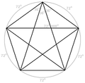 Pentagram with angles.png