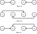 Pictorial representation of the bidirectional iterative deepening depth-first search algorithm.png