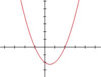 Polynomialdeg2.png