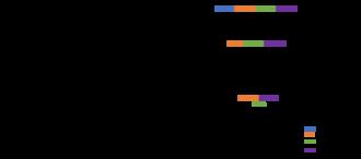 Proinsulin - Image: Proinsulin evolution