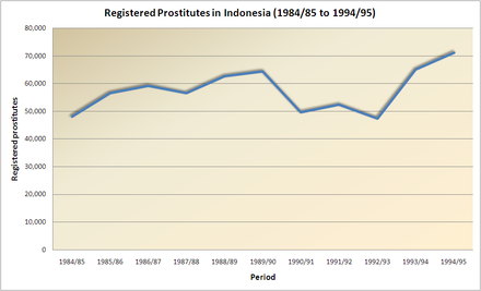 Lanka price sri prostitution Escorted Services,