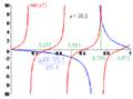 Puits quantique à une dimension - tetra.png