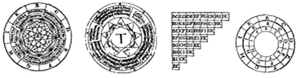 Ramon Llull - Ars Magna Fig 1-4.png