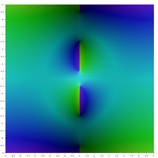 Z function