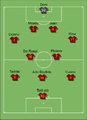 Roma2008-09.png