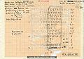 Roman Inscription from Roma, Italy (CIL VI 01015).jpeg