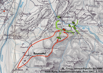 Battle of Frastanz - Situation of the battle of Frastanz. Red shows the route of the Swiss; green are the Habsburg troops.