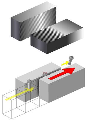 Threading (manufacturing) - Image: Screw (bolt) 14 n