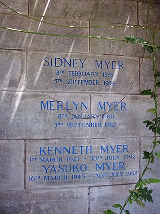 Sidney Myer - Image: Sidney Myer grave 3