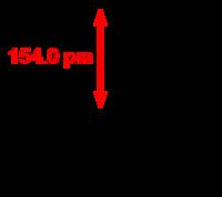 Struttura del tetrafluoruro di silicio