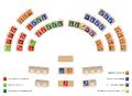 Sitzordnung Ständerat nach Fraktion 2015.11.png