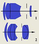 Sonnar 13,5 & 8,5cm.jpg