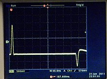 Signal analyzer - WikiVisually