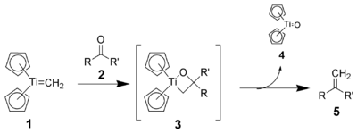 Tebbe Reagent Mechanism.png