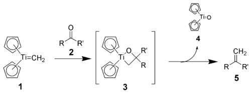 The reaction mechanism of methylenation using the Tebbe reagent