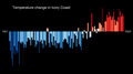 Temperature Bar Chart Africa-Ivory Coast--1901-2020--2021-07-13.png