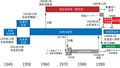 The History of Japan Socialist Party - ja.png