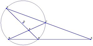 Ibn al-Haytham - The theorem of Ibn Haytham
