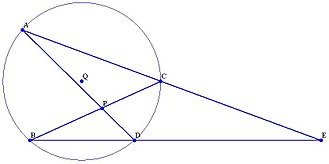 History of optics - The theorem of Ibn Haytham