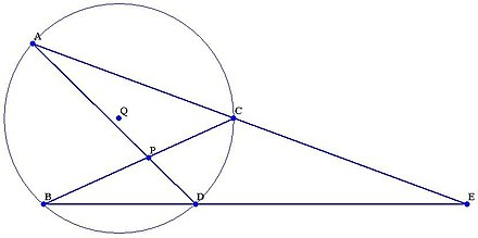 The theorem of Ibn Haytham Theorem of al-Haitham.JPG