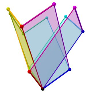 Tree of weak orderings in concertina cube 652.png